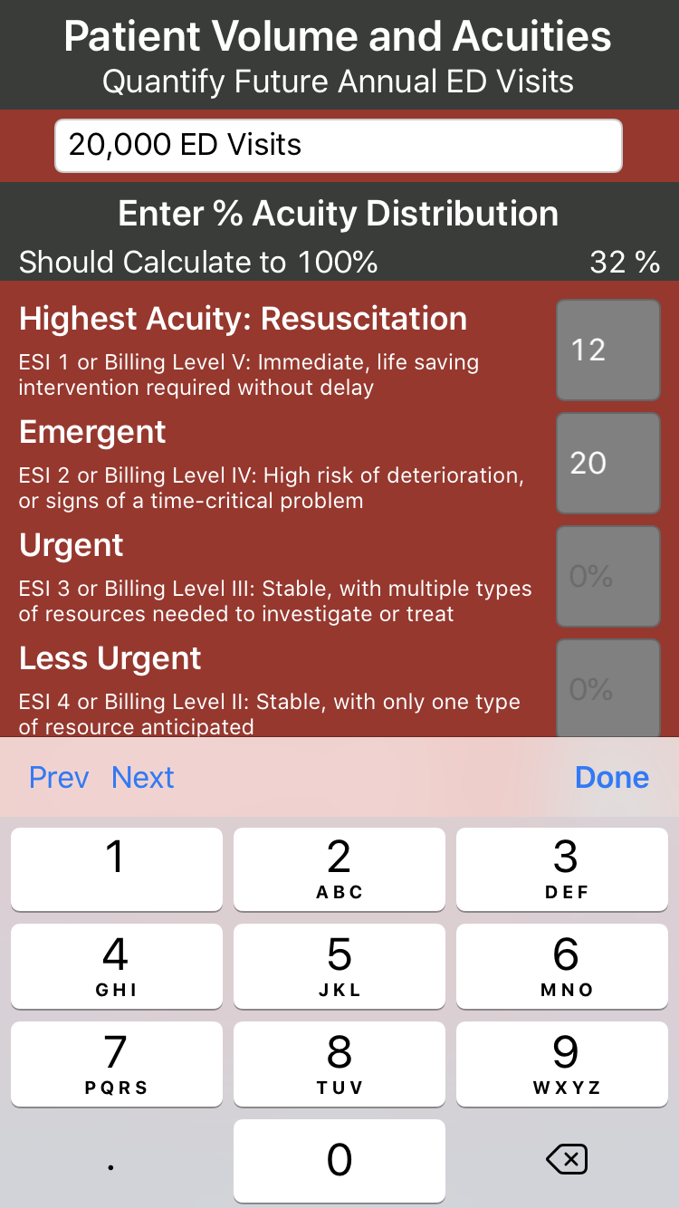 screen shot of Huddy ED SizeIt app showing patient volume and acuities