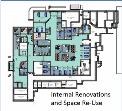 illustration of internal renovations and space re-use for Emergency Department
