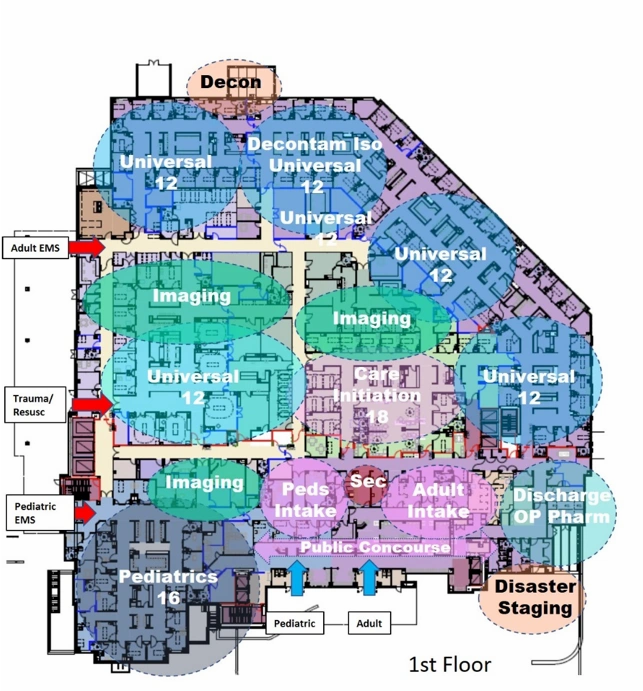 Huddy proposed solution to siteplan for WellStar Kennestone Hospital in Marietta, Georgia